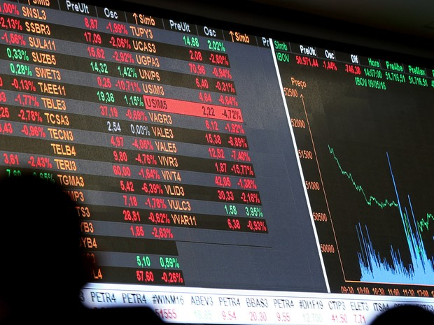 Quais as diferenças entre o Forex e o mercado de Futúros?